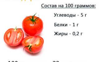 Какие витамины содержатся в помидорах и чем они полезны